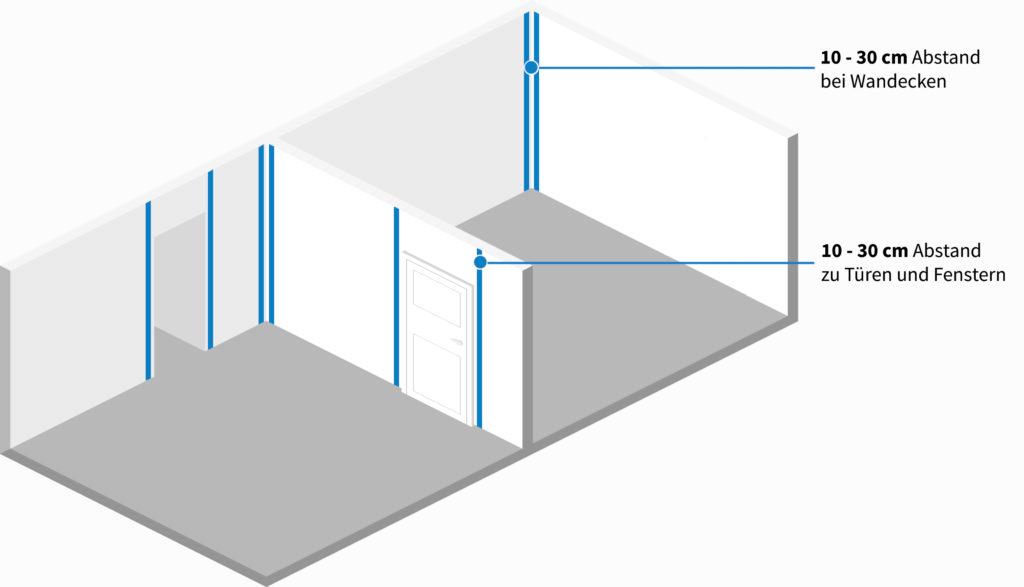 installationszonen tipps f r das verlegen elektrischer leitungen. Black Bedroom Furniture Sets. Home Design Ideas